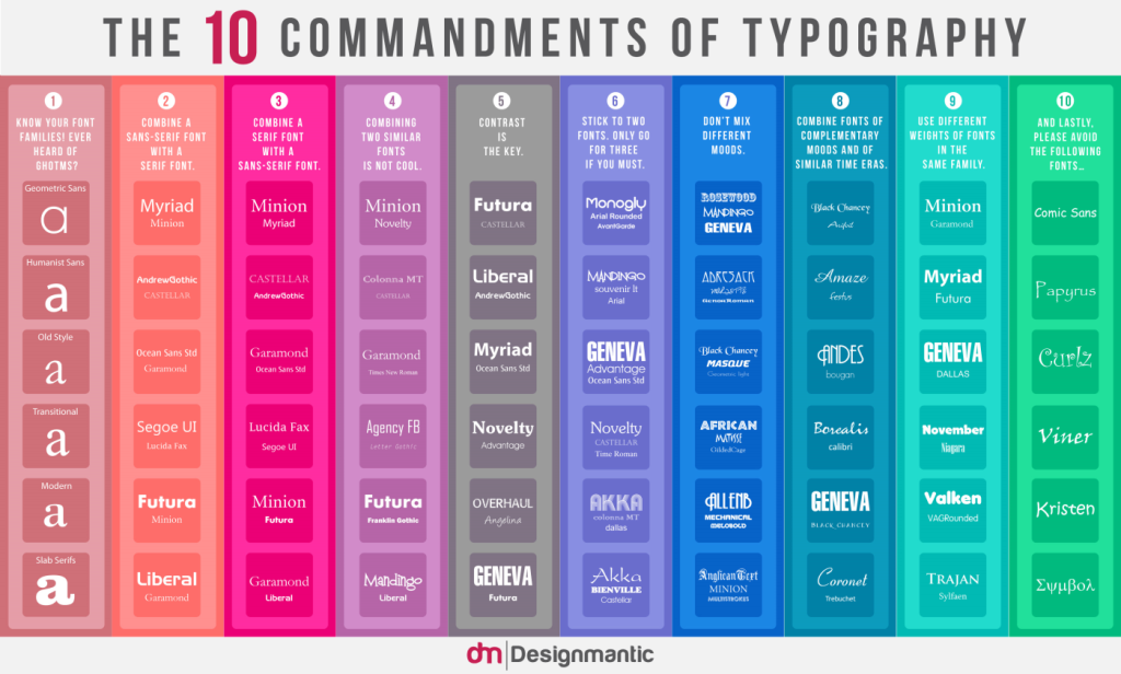 font-combinations-infographics