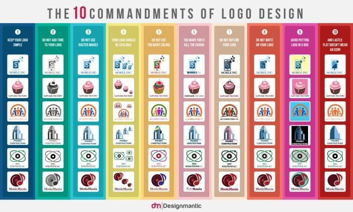 logo-design-infographics